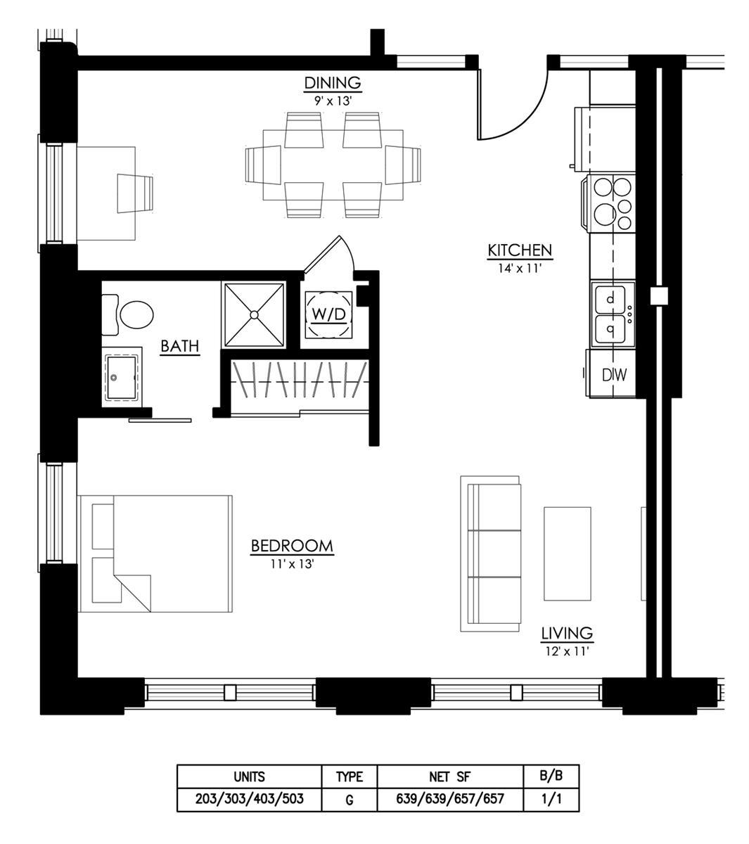 Hub City Lofts Apartment In Hattiesburg Ms